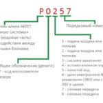 P0257 - Код ошибки OBD-II