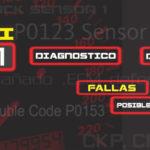 P0321 — Код ошибки OBD-II