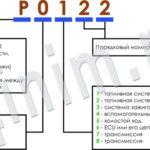 P0580 - OBD-II код ошибки