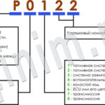 P2645 - Код ошибки OBD-II
