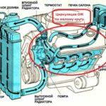Причины обдува дизельного двигателя