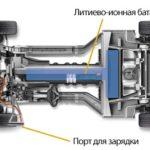 Принципы работы гибридных автомобилей