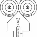 Будет ли больно, если вы используете модификатор трения в скользящей оси без ограничения?