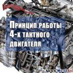 Части и определения бензинового двигателя