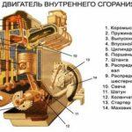 Части поршневого двигателя