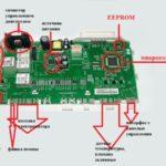 Что делает электронный модуль управления?