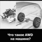 Что означает AWD в автомобилях?