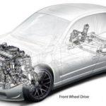 Что означает FWD при покупке автомобиля?