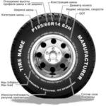 Что означает H/T для шин?