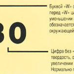 Что означают цифры вязкости трансмиссионного масла?