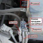 Что такое клапан продувки адсорбера?