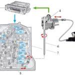Что такое модуль управления коробкой передач для автомобиля?