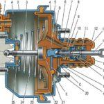 Два типа дистанционных усилителей тормозов