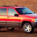 Характеристики крутящего момента для Jeep Cherokee 1998 года 4,0 литра