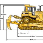 Характеристики крутящего момента двигателя Caterpillar