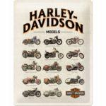 Характеристики жидкости Harley Shovelhead