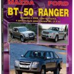 Инструкции по обслуживанию кондиционера Ford Ranger