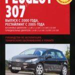 Инструкции по снятию панели управления Peugeot 307