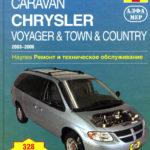 Инструкции по удалению генератора для Chrysler Van