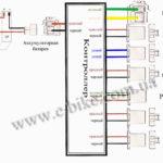 Инструкция по монтажу контроллера тормозов