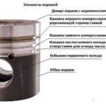 Из каких металлов изготавливаются поршни двигателя?