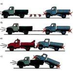 Как буксировать машину с грузовиком