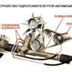 Как диагностировать шум рулевого управления автомобиля