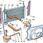 Как добавить охлаждающую жидкость в Jetta 1998 года