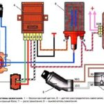 Как долго работают катушки зажигания для автомобилей?