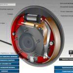 Как измерить барабанные тормоза