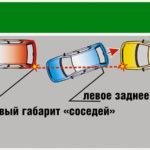 Как мне парковать машину на 90 градусов?
