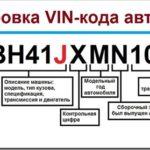 Как найти название для автомобиля с VIN