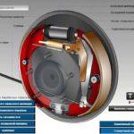 Как настроить регуляторы электрического тормоза