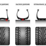 Как низкое давление в шинах влияет на автомобиль?