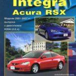 Как обслуживать солнечную крышу в Acura Integra