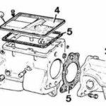Как определить автоматическую коробку передач в автомобиле Ford 1988 года выпуска?