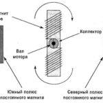 Как остановить вибрацию двигателя