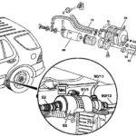 Как открыть крышку топливного бака на Ml320