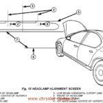 Как отрегулировать фары в Dodge Caravan