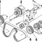 Как отрегулировать натяжение серпантинового ремня в двигателе Chevy 4.3
