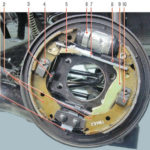 Как отрегулировать задние тормоза Hyundai