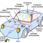 Как отремонтировать авто сигнализацию