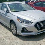 Как передать гарантию Hyundai в Канаде