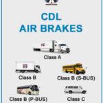 Как перейти с класса B на класс A CDL