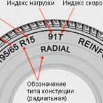 Как подобрать шины к размеру обода