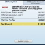 Как получить скидку GM Friends и Family