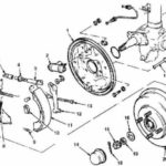 Как поменять барабанные тормоза на Honda Civic