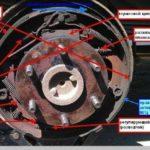 Как поменять барабанные тормоза на шеви тахо