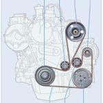 Как поменять ремень вентилятора на Chevrolet 1500