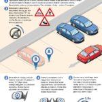 Как припарковать машину прямо